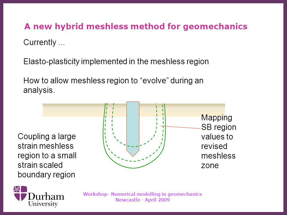 ∂ Workshop- Numerical modelling in geomechanics Newcastle - April 2009 Currently...