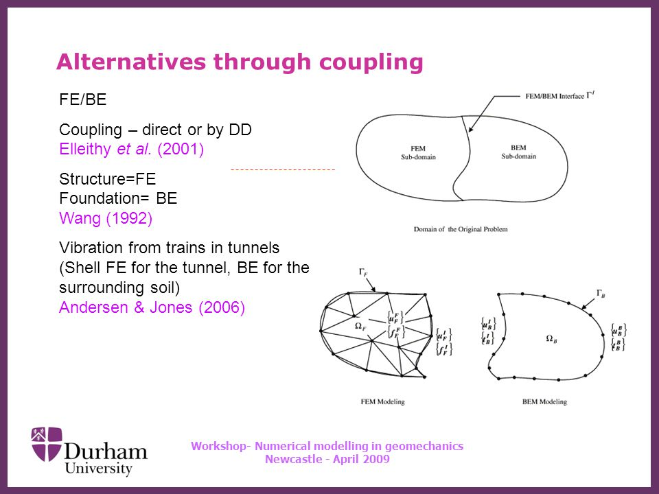∂ Workshop- Numerical modelling in geomechanics Newcastle - April 2009 FE/BE Tunnel is FE, surrounding ground is BE Beer (2000), Swoboda et al.