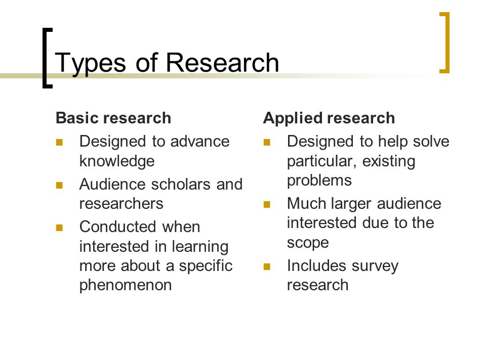 Types of Research Basic research Designed to advance knowledge Audience scholars and researchers Conducted when interested in learning more about a sp