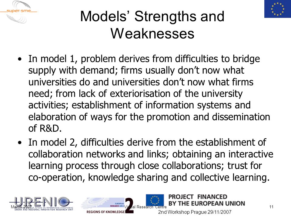 2nd Workshop Prague 29/11/2007 March 2007Virtual Research Centre11 Models' Strengths and Weaknesses In model 1, problem derives from difficulties to b