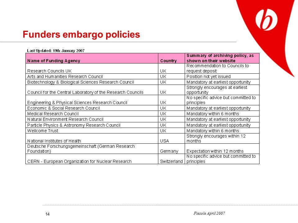 Fiesole April 2007 14 Funders embargo policies