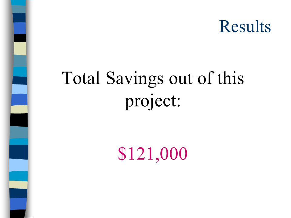 Results Total Savings out of this project: $121,000