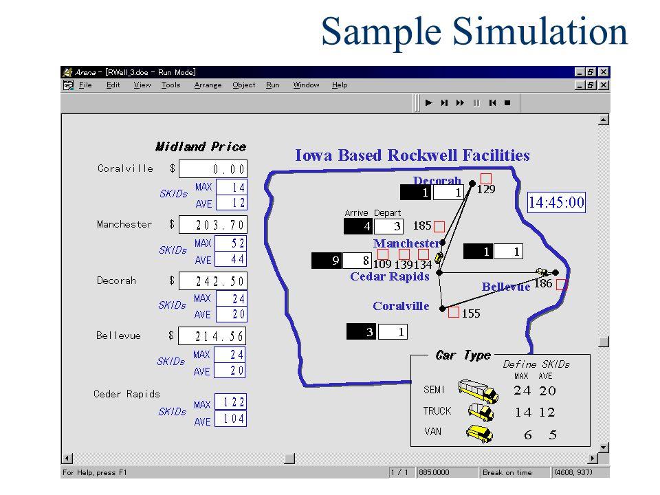 Sample Simulation