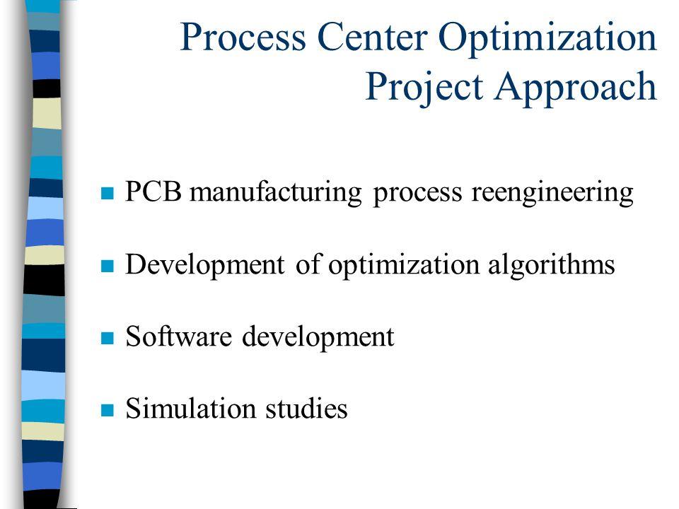 Process Center Optimization Project Approach n PCB manufacturing process reengineering n Development of optimization algorithms n Software development n Simulation studies