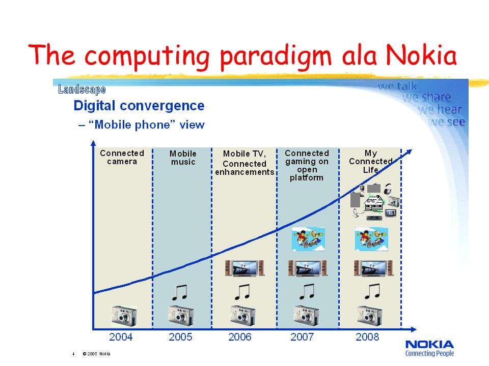 6 The computing paradigm ala Nokia