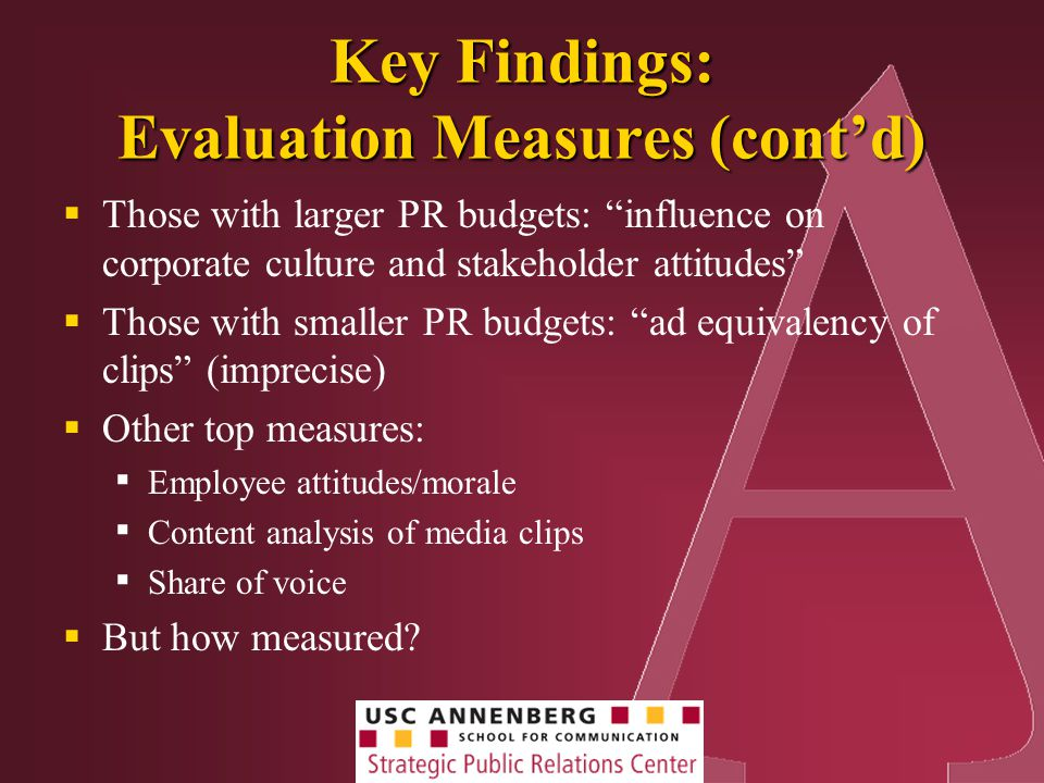 Key Findings: Evaluation Measures (cont'd)  Those with larger PR budgets: influence on corporate culture and stakeholder attitudes  Those with smaller PR budgets: ad equivalency of clips (imprecise)  Other top measures: ▪ Employee attitudes/morale ▪ Content analysis of media clips ▪ Share of voice  But how measured?