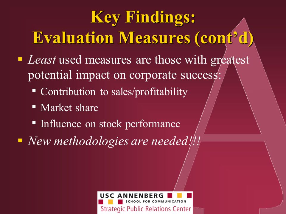 Key Findings: Evaluation Measures (cont'd)  Least used measures are those with greatest potential impact on corporate success: ▪ Contribution to sales/profitability ▪ Market share ▪ Influence on stock performance  New methodologies are needed!!!