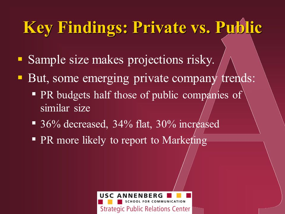 Key Findings: Private vs.Public  Sample size makes projections risky.