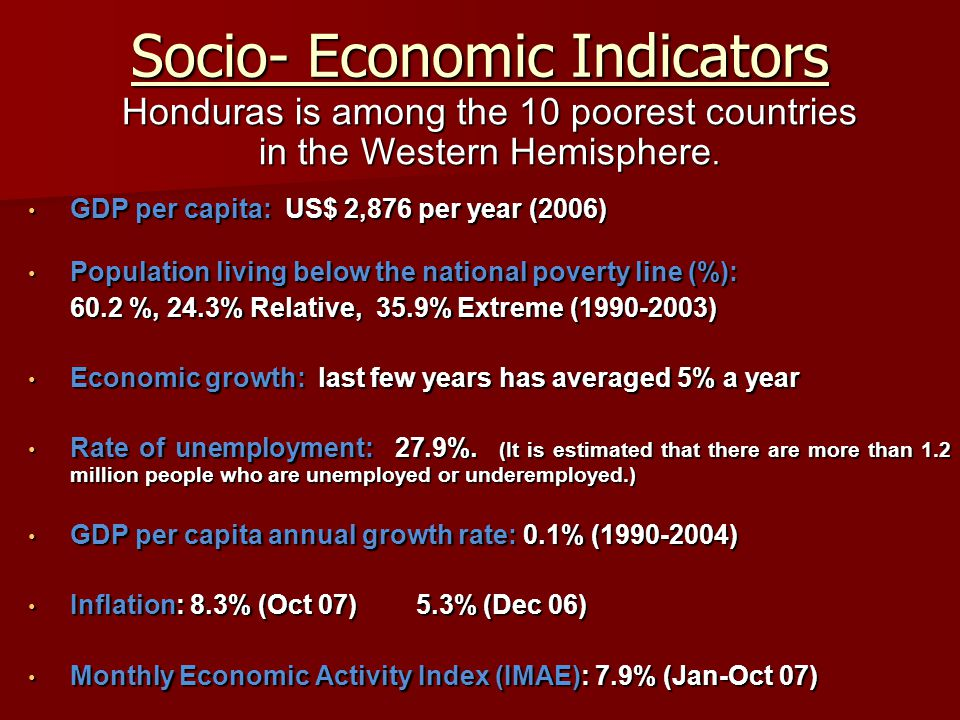 Socio- Economic Indicators Honduras is among the 10 poorest countries in the Western Hemisphere.