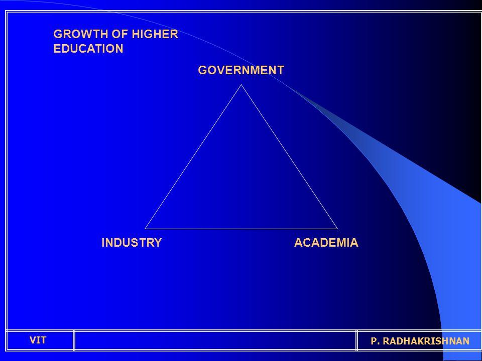 GOVERNMENT INDUSTRYACADEMIA GROWTH OF HIGHER EDUCATION VIT P. RADHAKRISHNAN