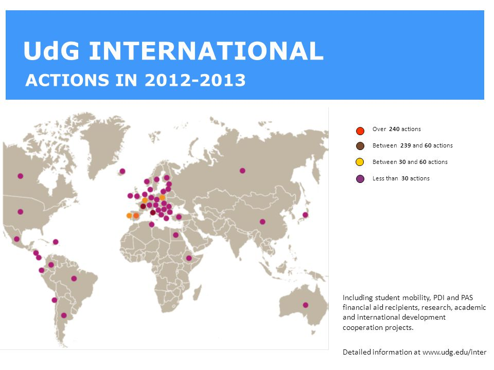 UdG INTERNATIONAL ACTIONS IN 2012-2013 Over 240 actions Between 239 and 60 actions Between 30 and 60 actions Less than 30 actions Including student mobility, PDI and PAS financial aid recipients, research, academic and international development cooperation projects.