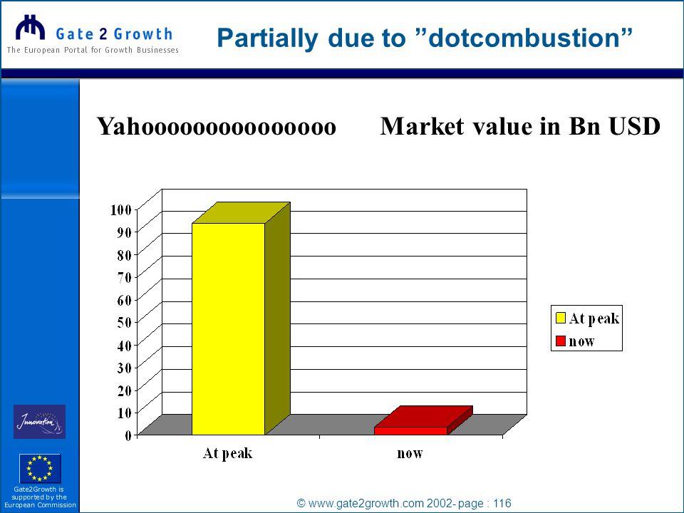© www.gate2growth.com 2002- page : 116 Partially due to dotcombustion Yahooooooooooooooo Market value in Bn USD