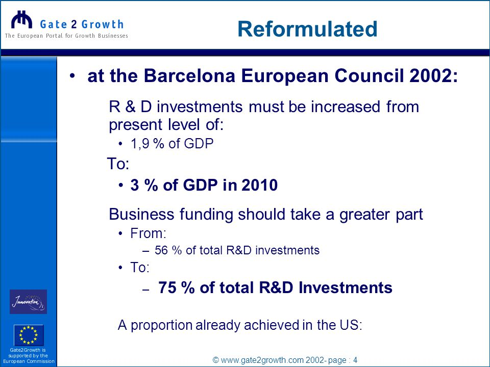 © www.gate2growth.com 2002- page : 4 Reformulated at the Barcelona European Council 2002: R & D investments must be increased from present level of: 1,9 % of GDP To: 3 % of GDP in 2010 Business funding should take a greater part From: –56 % of total R&D investments To: – 75 % of total R&D Investments A proportion already achieved in the US: