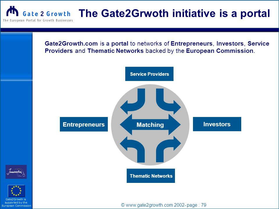 © www.gate2growth.com 2002- page : 79 Gate2Growth.com is a portal to networks of Entrepreneurs, Investors, Service Providers and Thematic Networks backed by the European Commission.