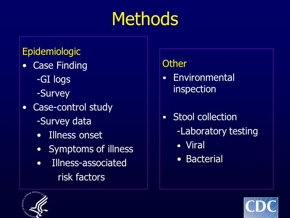 Methods Epidemiologic Case Finding -GI logs -Survey Case-control study -Survey data Illness onset Symptoms of illness Illness-associated risk factors