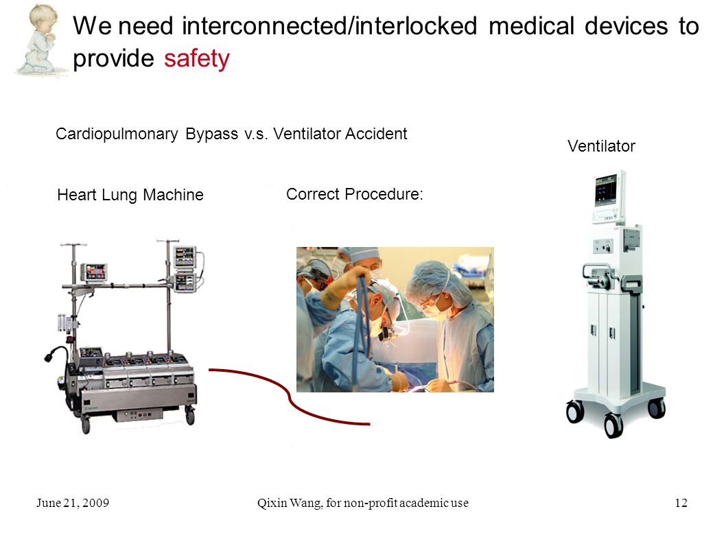 June 21, 2009Qixin Wang, for non-profit academic use12 We need interconnected/interlocked medical devices to provide safety Cardiopulmonary Bypass v.s.