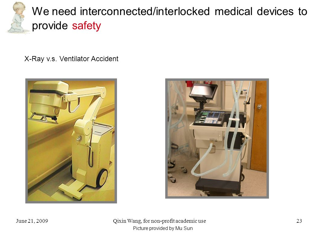June 21, 2009Qixin Wang, for non-profit academic use23 We need interconnected/interlocked medical devices to provide safety X-Ray v.s.
