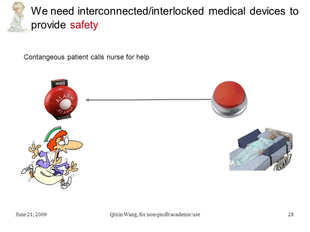 June 21, 2009Qixin Wang, for non-profit academic use28 We need interconnected/interlocked medical devices to provide safety Contangeous patient calls nurse for help
