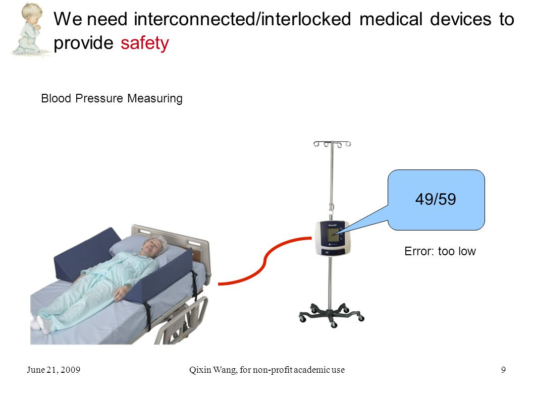 June 21, 2009Qixin Wang, for non-profit academic use9 We need interconnected/interlocked medical devices to provide safety Blood Pressure Measuring 49/59 Error: too low