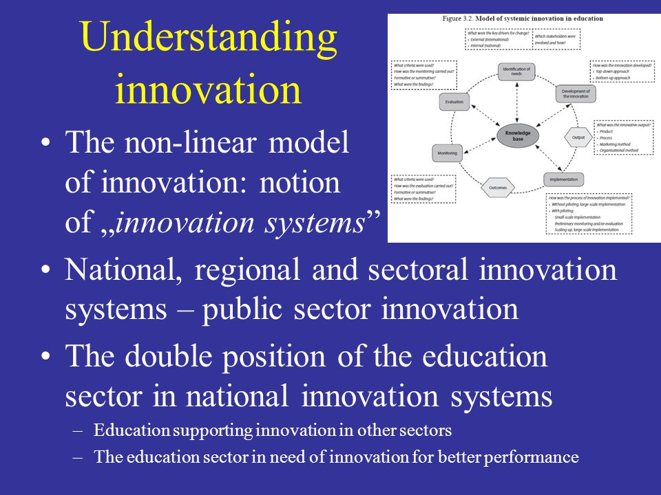 "Understanding innovation The non-linear model of innovation: notion of ""innovation systems National, regional and sectoral innovation systems – public sector innovation The double position of the education sector in national innovation systems –Education supporting innovation in other sectors –The education sector in need of innovation for better performance"