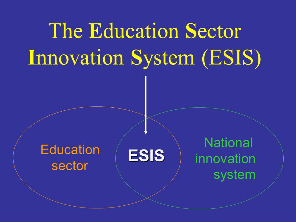 The Education Sector Innovation System (ESIS) Education sector National innovation system ESIS