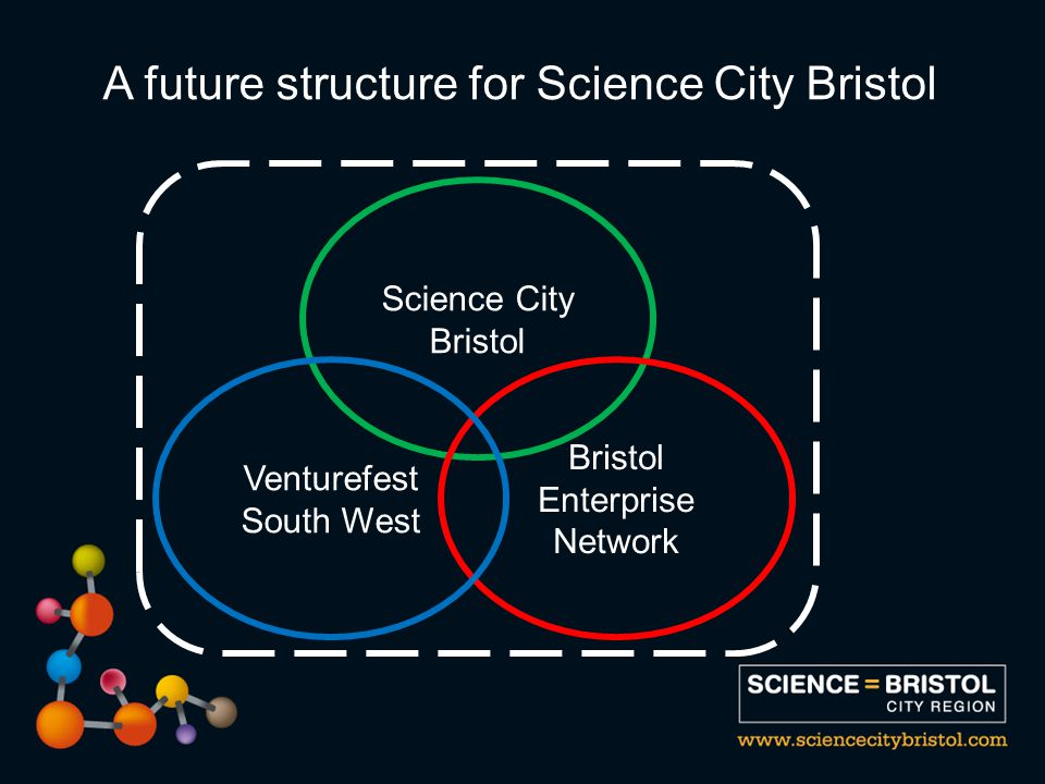 A future structure for Science City Bristol Science City Bristol Bristol Enterprise Network Venturefest South West