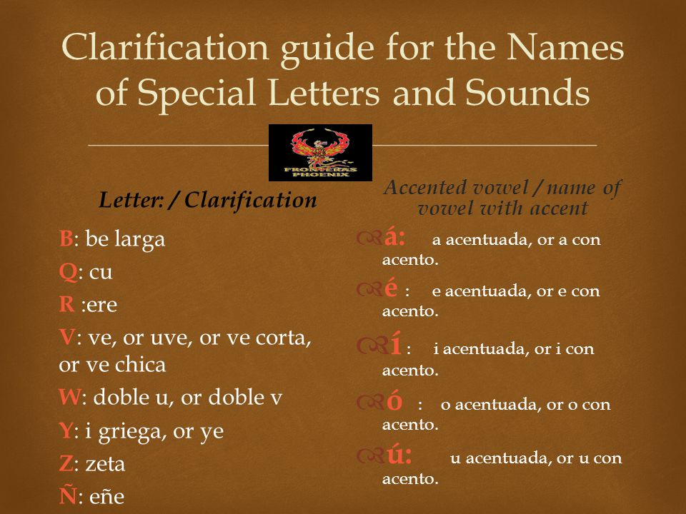  Clarification guide for the Names of Special Letters and Sounds Letter: / Clarification B : be larga Q : cu R :ere V : ve, or uve, or ve corta, or ve chica W : doble u, or doble v Y : i griega, or ye Z : zeta Ñ : eñe Accented vowel / name of vowel with accent  á: a acentuada, or a con acento.