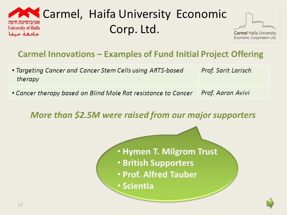 17 Carmel, Haifa University Economic Corp. Ltd.