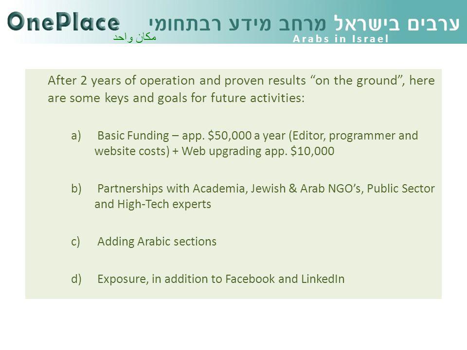 مكان واحد After 2 years of operation and proven results on the ground , here are some keys and goals for future activities: a) Basic Funding – app.