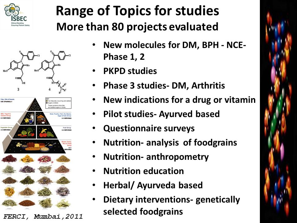 Range of Topics for studies More than 80 projects evaluated New molecules for DM, BPH - NCE- Phase 1, 2 PKPD studies Phase 3 studies- DM, Arthritis New indications for a drug or vitamin Pilot studies- Ayurved based Questionnaire surveys Nutrition- analysis of foodgrains Nutrition- anthropometry Nutrition education Herbal/ Ayurveda based Dietary interventions- genetically selected foodgrains FERCI, Mumbai,2011