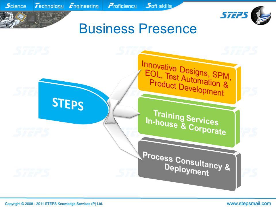 Business Presence