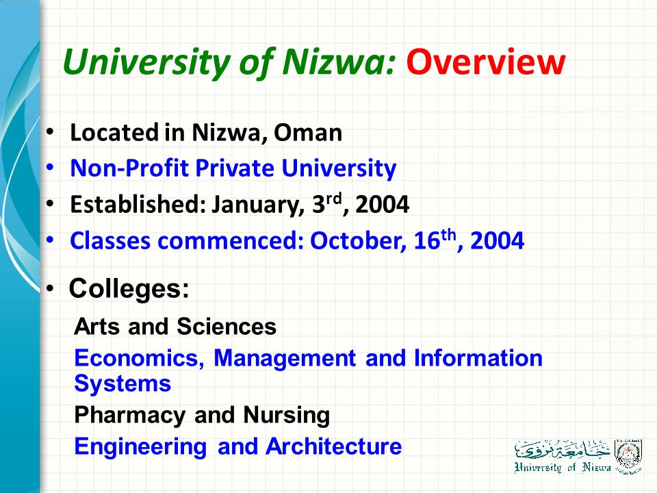 University of Nizwa: Overview Located in Nizwa, Oman Non-Profit Private University Established: January, 3 rd, 2004 Classes commenced: October, 16 th, 2004 Colleges: Arts and Sciences Economics, Management and Information Systems Pharmacy and Nursing Engineering and Architecture