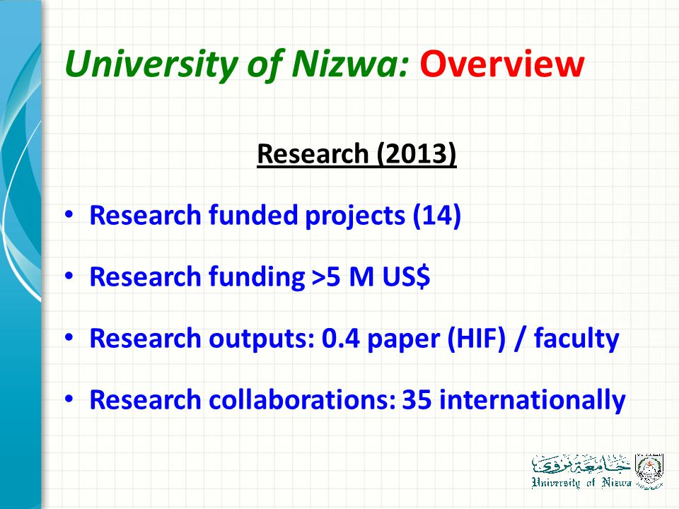 University of Nizwa: Overview Research (2013) Research funded projects (14) Research funding >5 M US$ Research outputs: 0.4 paper (HIF) / faculty Research collaborations: 35 internationally