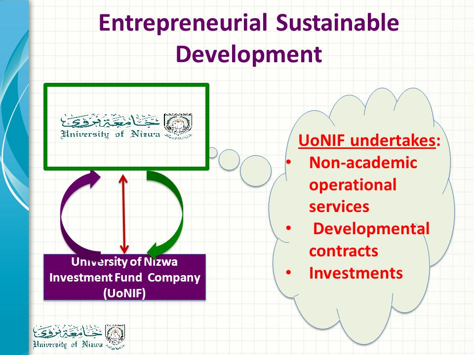 Entrepreneurial Sustainable Development UoNIF undertakes: Non-academic operational services Developmental contracts Investments University of Nizwa Investment Fund Company (UoNIF)