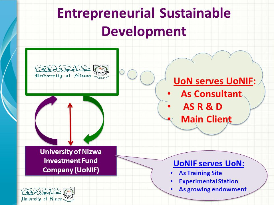 Entrepreneurial Sustainable Development UoN serves UoNIF: As Consultant AS R & D Main Client University of Nizwa Investment Fund Company (UoNIF) UoNIF serves UoN: As Training Site Experimental Station As growing endowment UoNIF serves UoN: As Training Site Experimental Station As growing endowment