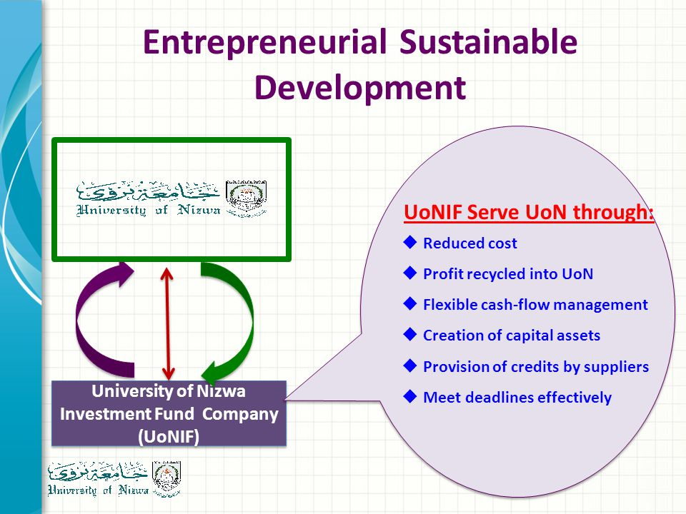 Entrepreneurial Sustainable Development University of Nizwa Investment Fund Company (UoNIF) UoNIF Serve UoN through:  Reduced cost  Profit recycled into UoN  Flexible cash-flow management  Creation of capital assets  Provision of credits by suppliers  Meet deadlines effectively