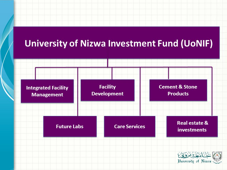 Integrated Facility Management Cement & Stone Products Future Labs Facility Development Care Services Real estate & investments University of Nizwa Investment Fund (UoNIF)