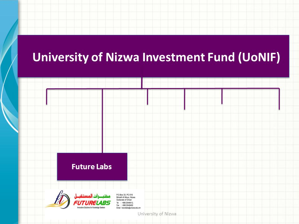 Future Labs University of Nizwa Investment Fund (UoNIF) University of Nizwa