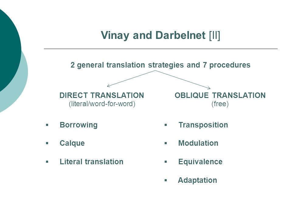 2 general translation strategies and 7 procedures Vinay and Darbelnet [II] DIRECT TRANSLATION (literal/word-for-word) OBLIQUE TRANSLATION (free)  Borrowing  Calque  Literal translation  Transposition  Modulation  Equivalence  Adaptation