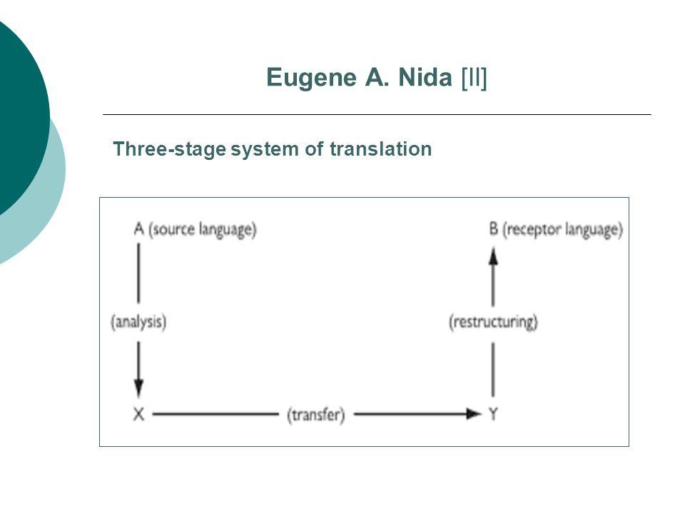 Eugene A. Nida [II] Three-stage system of translation