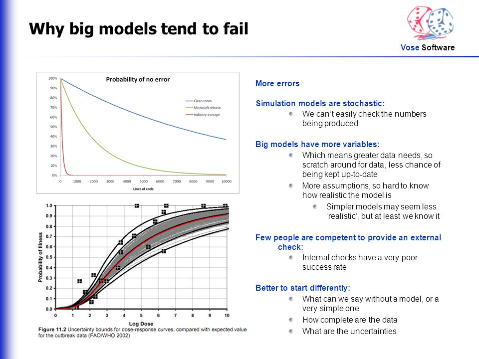 Vose Software Why big models tend to fail More errors Simulation models are stochastic: We can't easily check the numbers being produced Big models have more variables: Which means greater data needs, so scratch around for data, less chance of being kept up-to-date More assumptions, so hard to know how realistic the model is Simpler models may seem less 'realistic', but at least we know it Few people are competent to provide an external check: Internal checks have a very poor success rate Better to start differently: What can we say without a model, or a very simple one How complete are the data What are the uncertainties