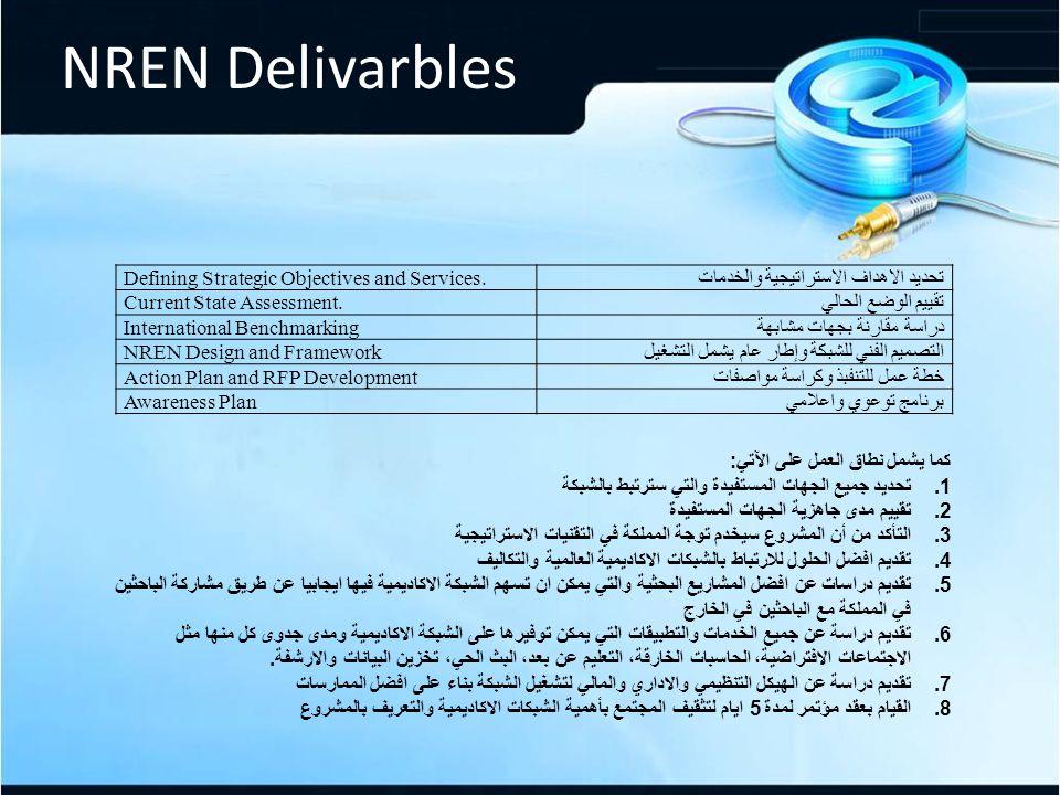 NREN Delivarbles تحديد الاهداف الاستراتيجية والخدمات Defining Strategic Objectives and Services.