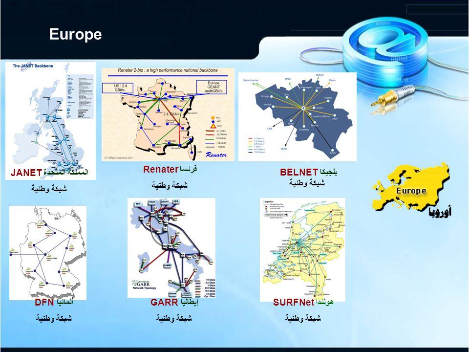المملكة المتحدة JANET شبكة وطنية فرنسا Renater شبكة وطنية بلجيكا BELNET شبكة وطنية إيطاليا GARR شبكة وطنية Europe ألمانيا DFN شبكة وطنية هولندا SURFNet شبكة وطنية