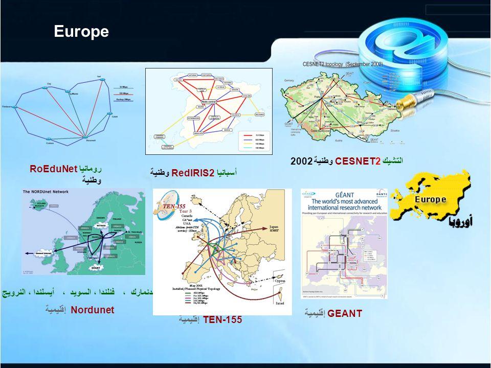 Europe رومانيا RoEduNet وطنية أسبانيا RedIRIS2 وطنية التشيك CESNET2 وطنية 2002 الدنمارك ، فنلندا ، السويد ، أيسلندا ، النرويج Nordunet إقليمية TEN-155 إقليمية GEANT إقليمية