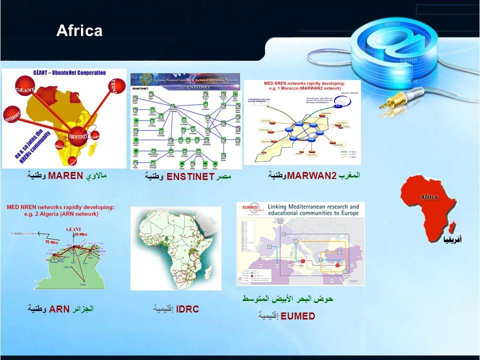 مالاوي MAREN وطنية Africa مصر ENSTINET وطنية المغرب MARWAN2وطنية الجزائر ARN وطنية IDRC إقليمية حوض البحر الأبيض المتوسط EUMED إقليمية