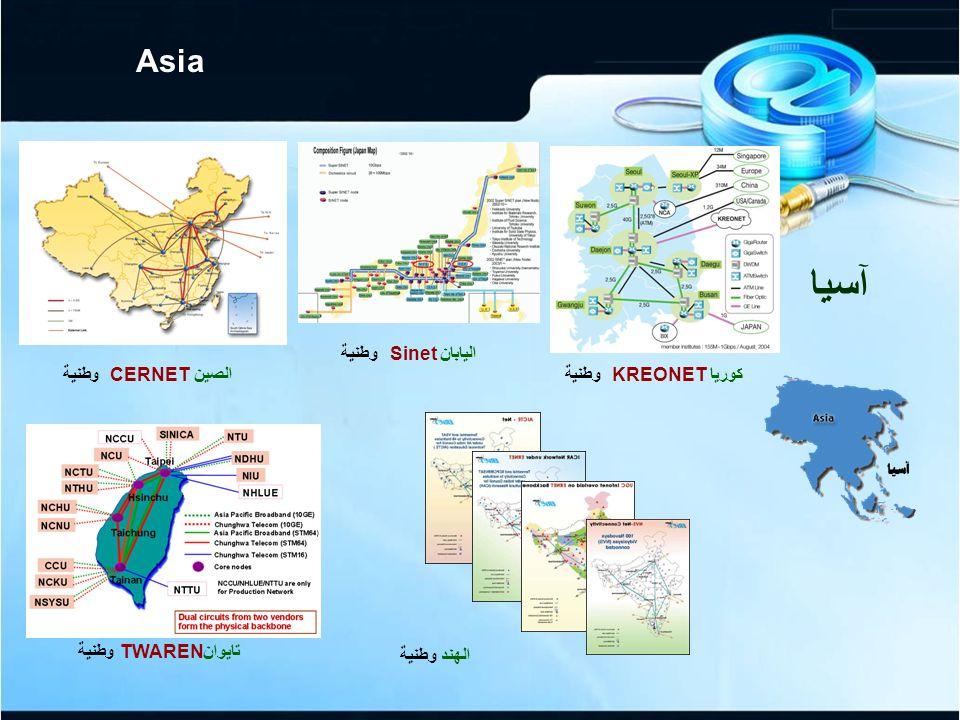 الصين CERNETوطنية آسيا اليابان Sinet وطنية كوريا KREONETوطنية تايوان TWARENوطنية الهند وطنية Asia