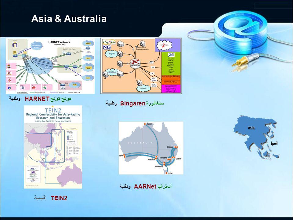 هونج كونج HARNET وطنية سنغافورة Singarenوطنية TEIN2 إقليمية أستراليا AARNetوطنية Asia & Australia