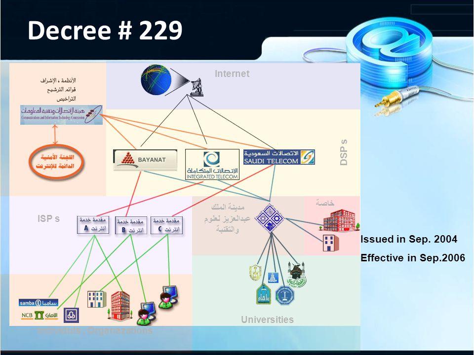 Internet DSP s ISP s Individuls, Organazations Universities خاصة مدينة الملك عبدالعزيز لعلوم والتقنبة Issued in Sep.