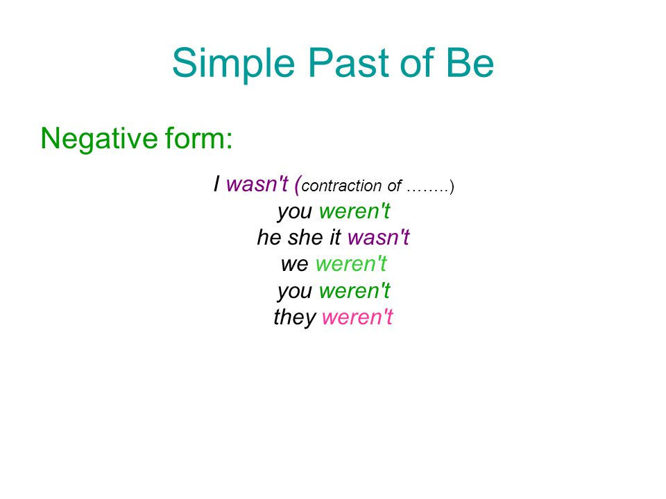 Simple Past of Be Negative form: I wasn't ( contraction of ……..) you weren't he she it wasn't we weren't you weren't they weren't