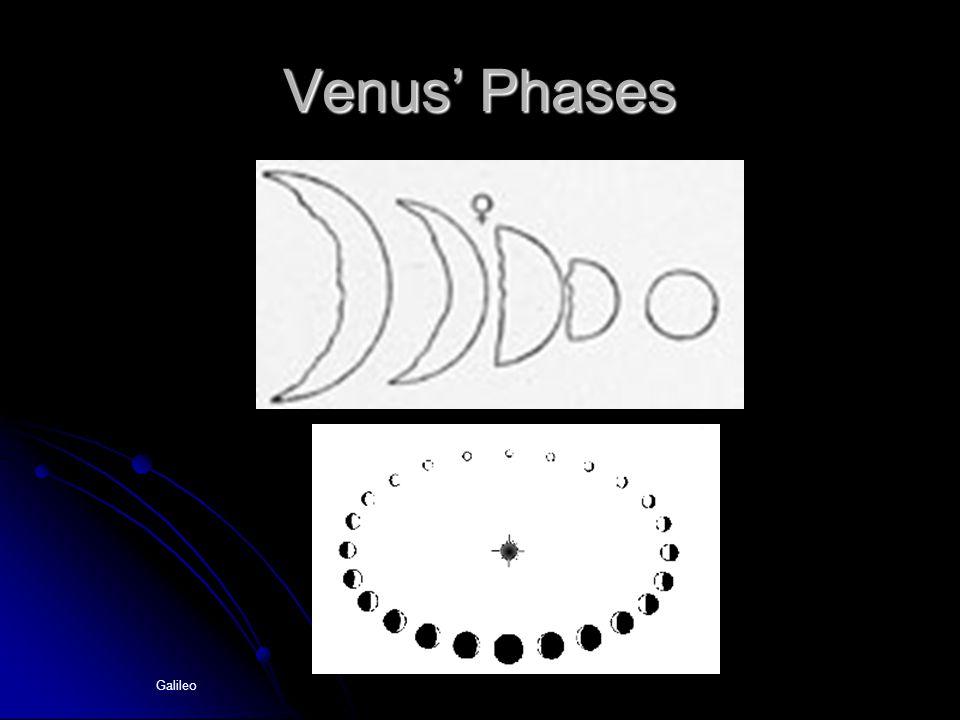 Galileo Venus' Phases